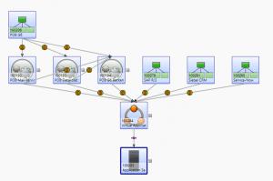 cam-configuration management
